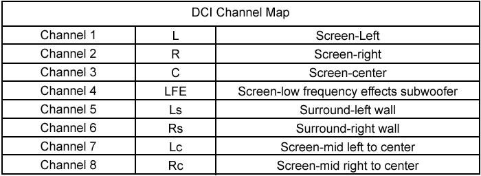 音频数模转换器(dac)